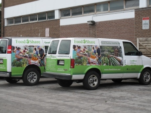 Delivering fresh produce to 155,000 inhabitants each week.